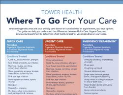 Document chart showing types of care, urgent vs. emergency