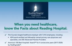 Facts_About_The_Reading_Hospital.